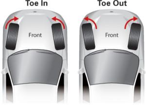 iRacing Toe-In