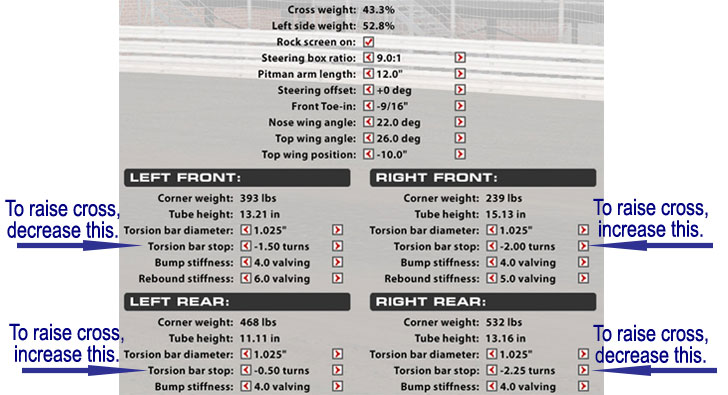 How to Raise iRacing Cross Weight
